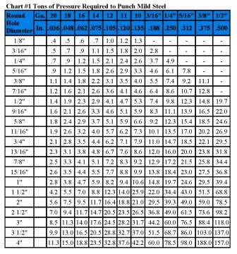 Search results for chart for bench press max calendar 2015 for 1 rep max table